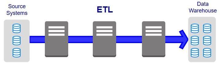etl-diagram